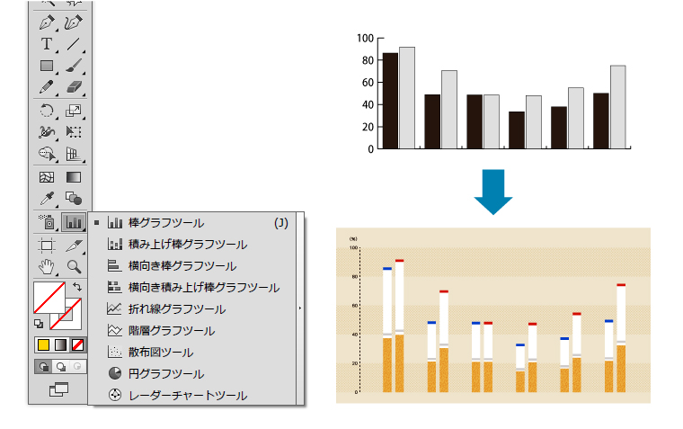 グラフ制作1