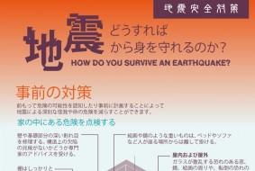 【防災の日】台風や地震に関する日本語のインフォグラフィックまとめ