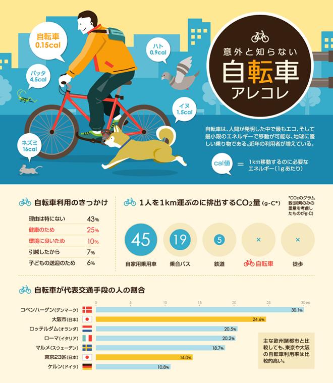 ig_bike